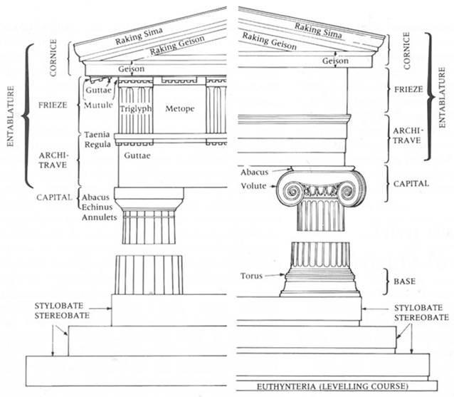 پاورپوینت معماری یونان